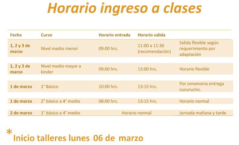 Horarios Ingreso 2017